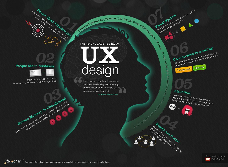 UX / HX Design を考える会社